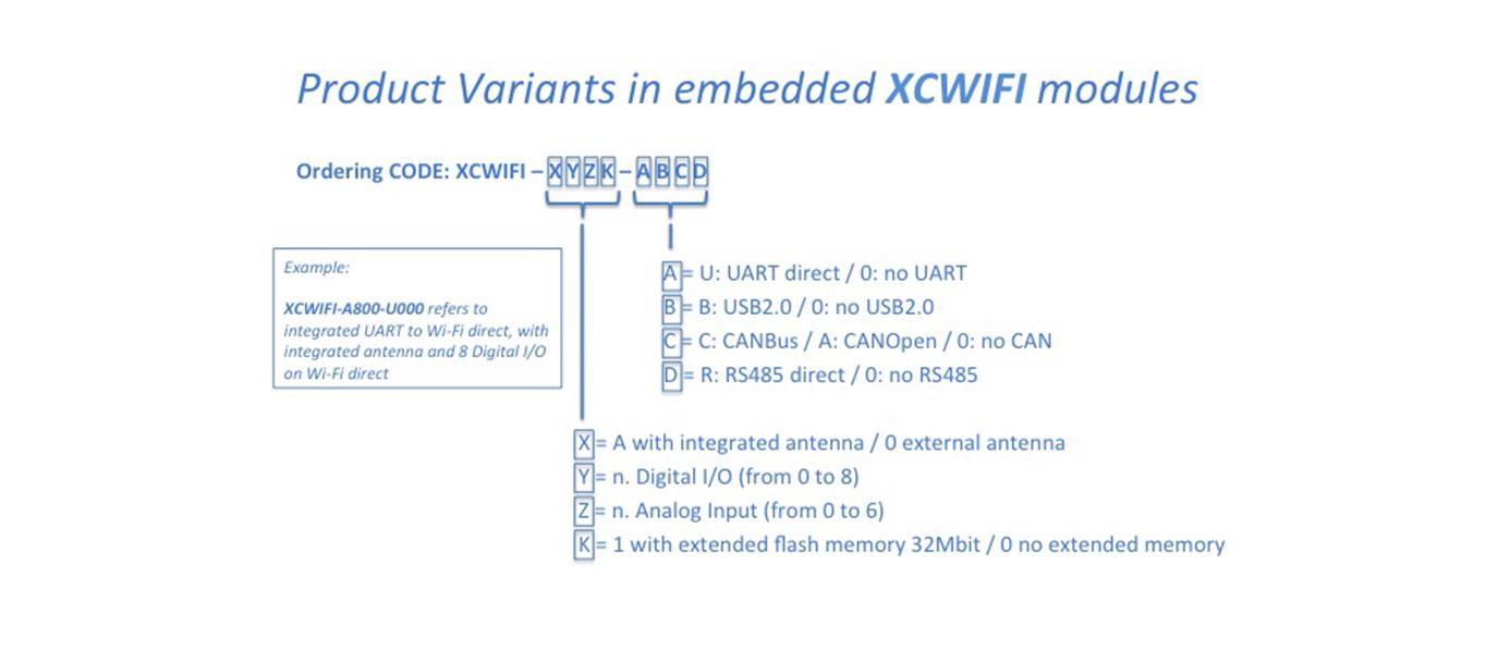 XCWIFI_0006